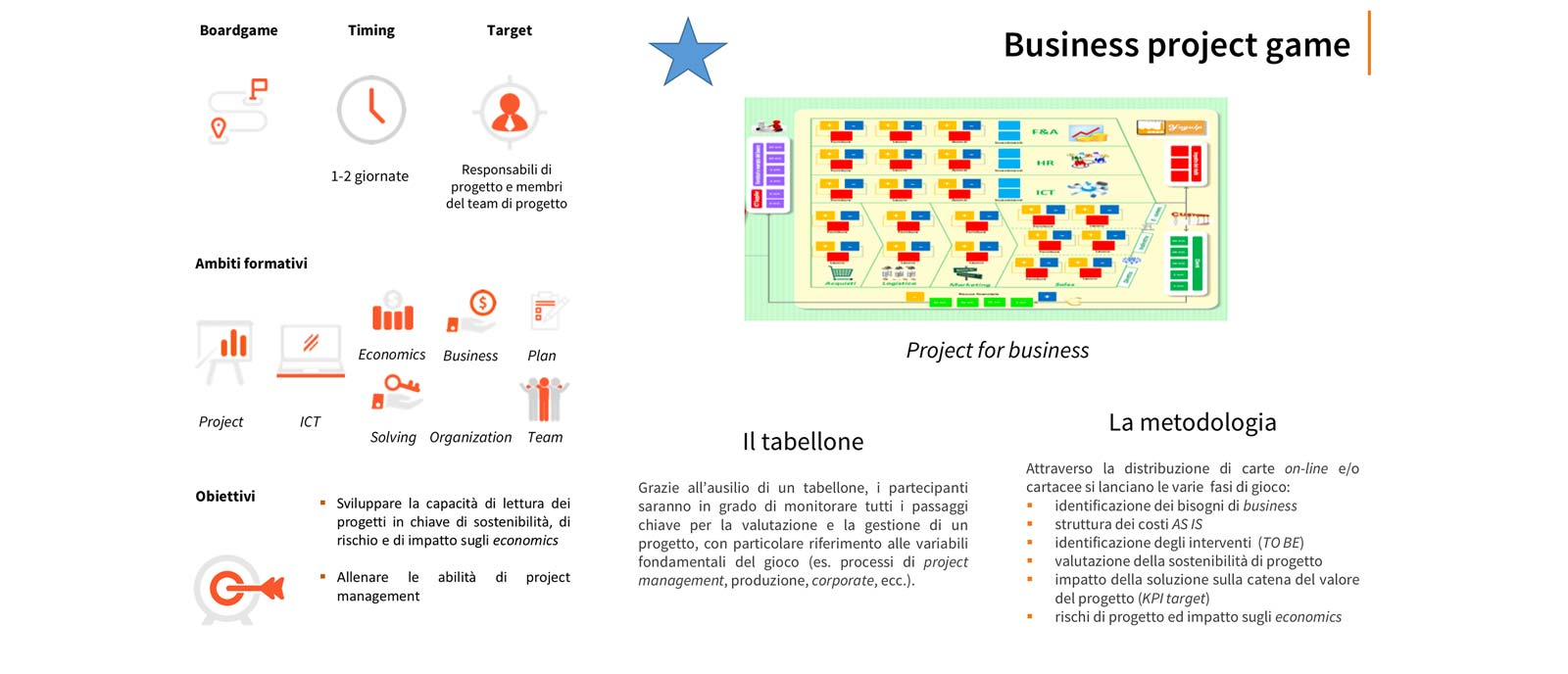 e-business-project-game