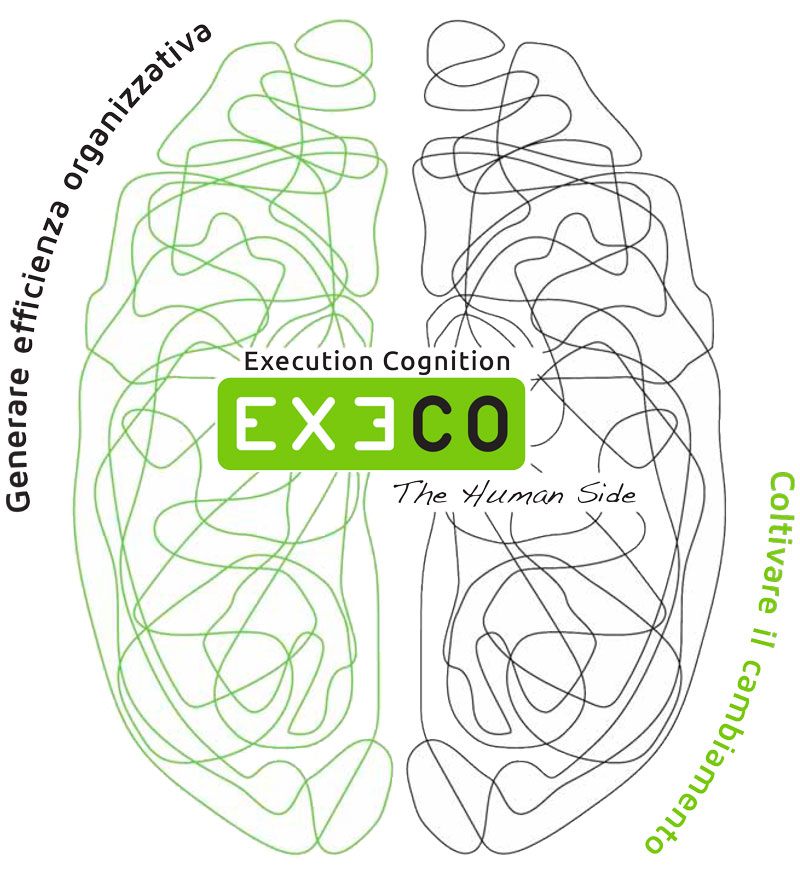 execo cognition